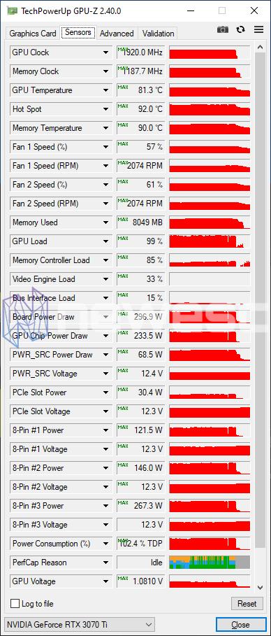 REVIEW NVIDIA RTX 3070Ti FE GPUZ STOCK
