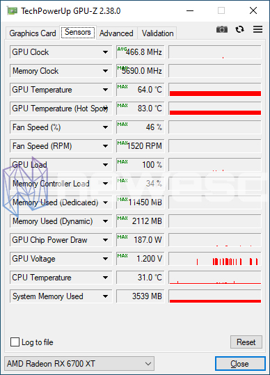 REVIEW SAPPHIRE NITRO RX 6700 XT GAMING OC GPUZ STOCK
