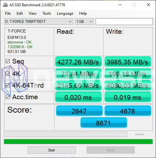 REVIEW TFORCE CARDEA CERAMIC C440 1TB AS SSD