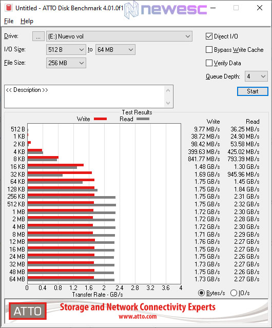 REVIEW WD BLUE 1TB NVME ATTO DISK