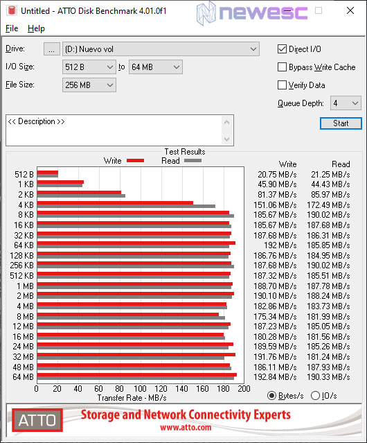 REVIEW WD RED NAS 14TB ATTO DISK