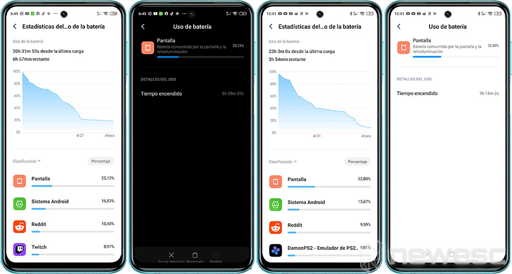 Redmi Note 9S Resultados de Batería