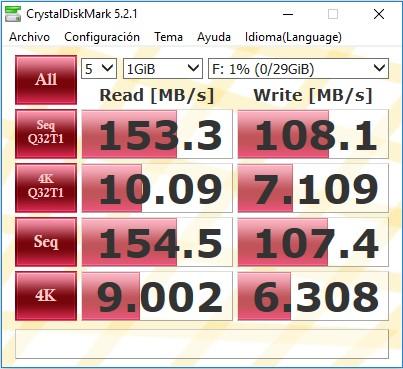 Resultados USB 3.0