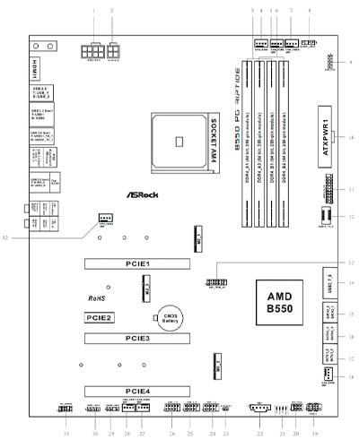 Review ASRock B550 PG Riptide E1