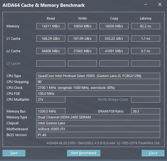 Review ASRock J5005 ITX AIDA64