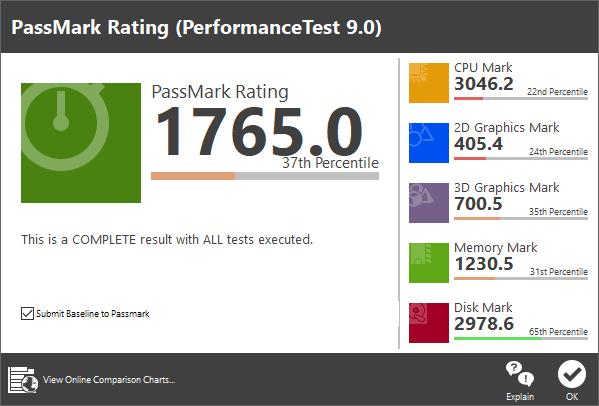 Review ASRock J5005 ITX PassMark