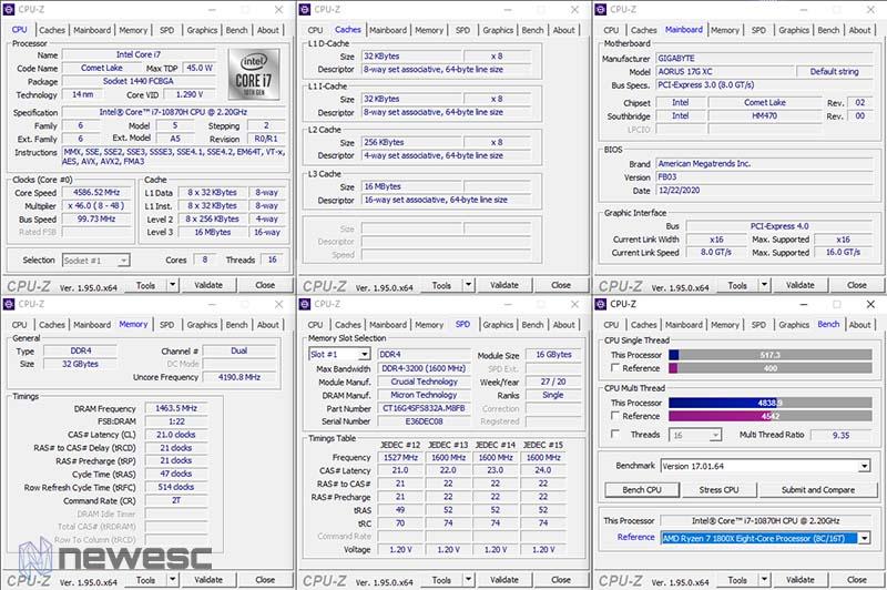 Review Aorus 17G XC CPUZ