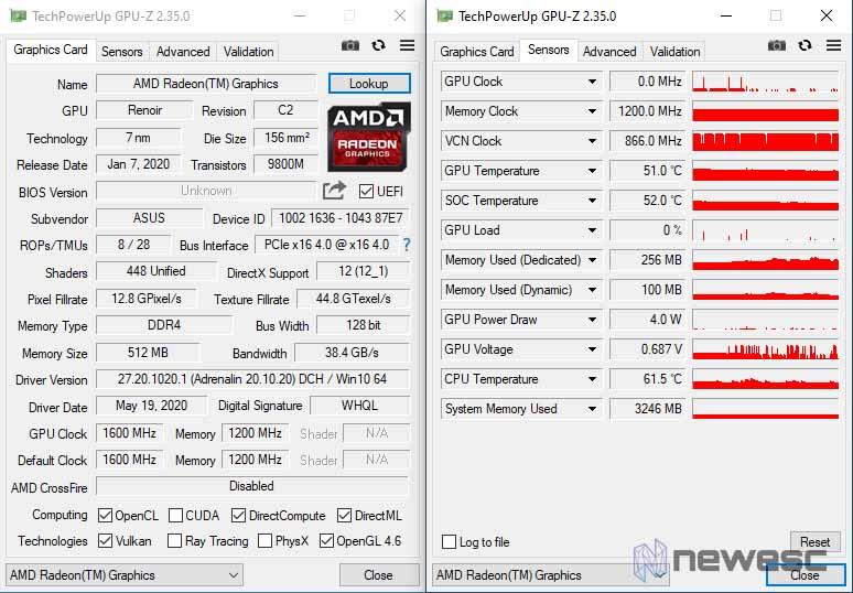 Review Asus PN50 GPUZ
