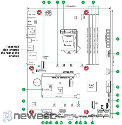 Review Asus Prime B560 Plus EsquemaPlaca