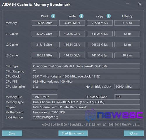Review Lenovo Yoga 730 AIDA64