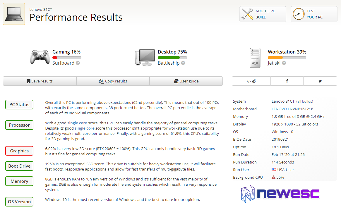 Review Lenovo Yoga 730 UserBenchmark