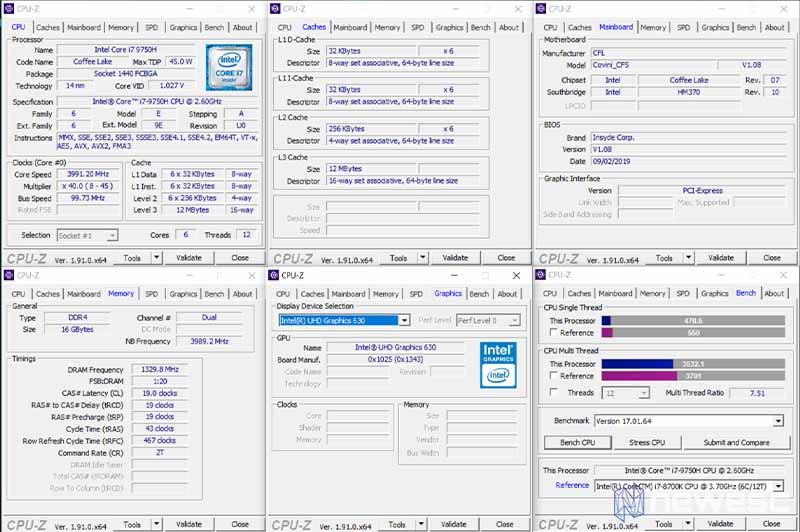 Review Predator Helios 300 CPU Z