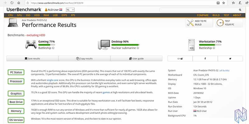 Review Predator Helios 300 Usersbenchmark