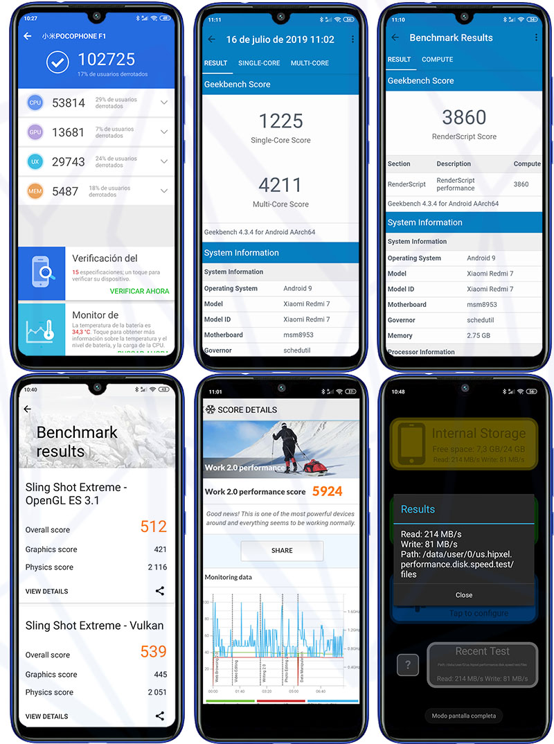 Review Redmi 7 - Benchmarks