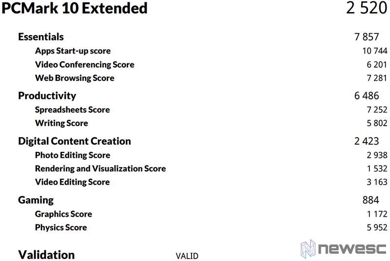 Review Shuttle XPC Nano PCMark10
