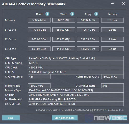 Review T Force 32GB 3600MHz OC