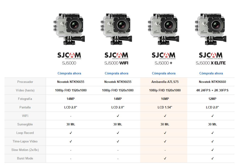 SJCAM SJ5000, SJ5000+, SJ5000 X