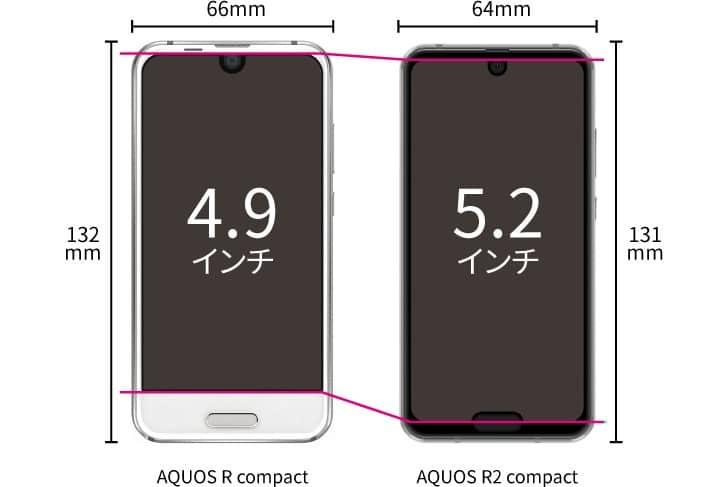 Sharp Aquos R2 Compact comparación de pantalla