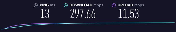 VPN Surfshark sin conexión