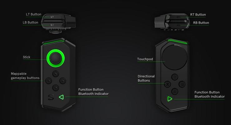 Xiaomi Black Shark Gamepad 2.0 diseño conceptual
