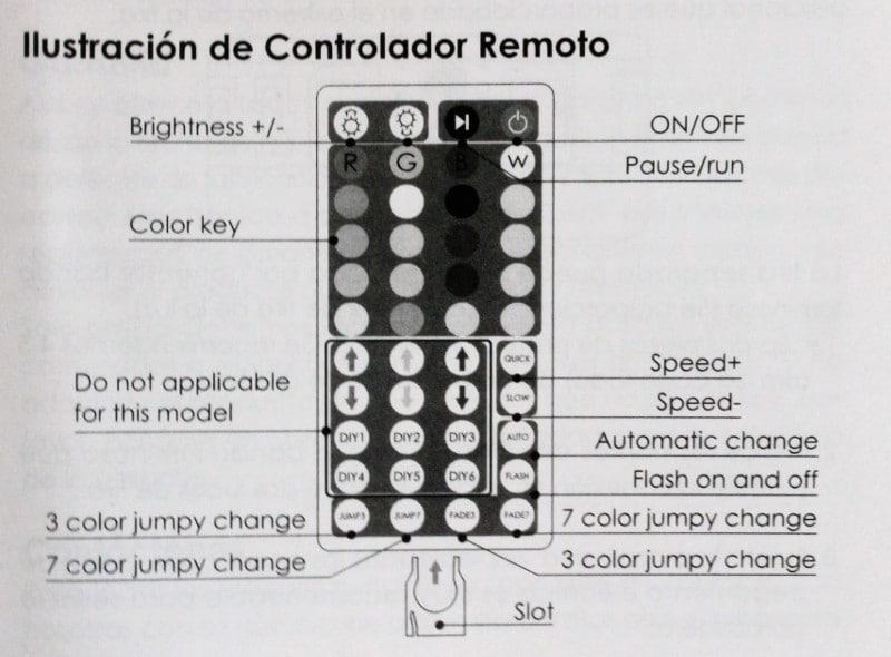 aukey LT-SS1 instrucciones mando