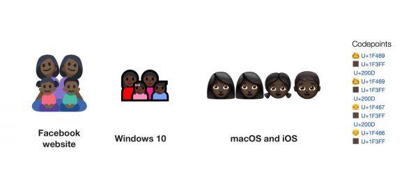 comparacion de familias de emojis