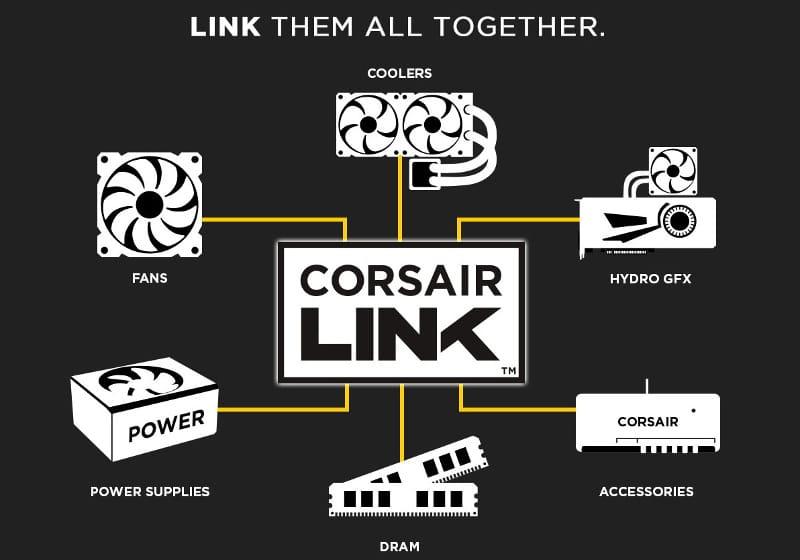 corsair ll 120 rgb link 2