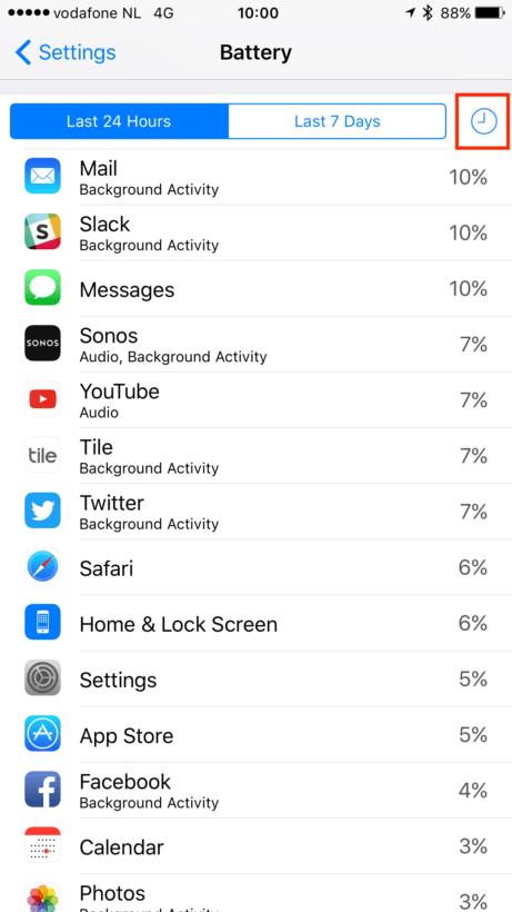iOS cuanto tiempo en apps 2