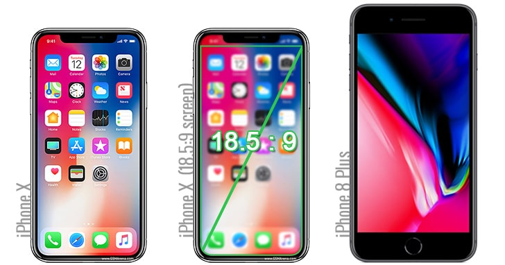 iPhone 8 vs iPhone X relación de aspecto actual