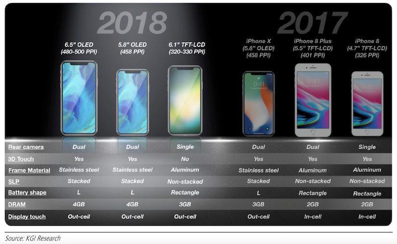 iphone-x-modelo-2018
