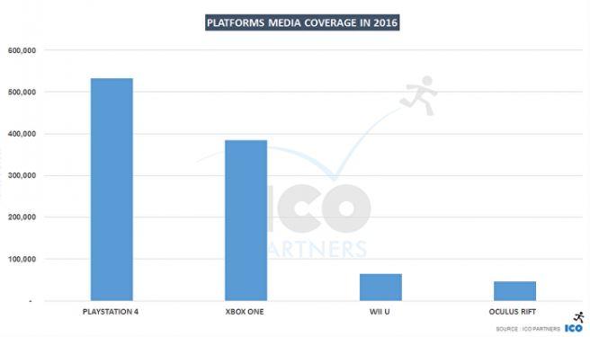 overwatch domino la cobertura de medios 2016 2