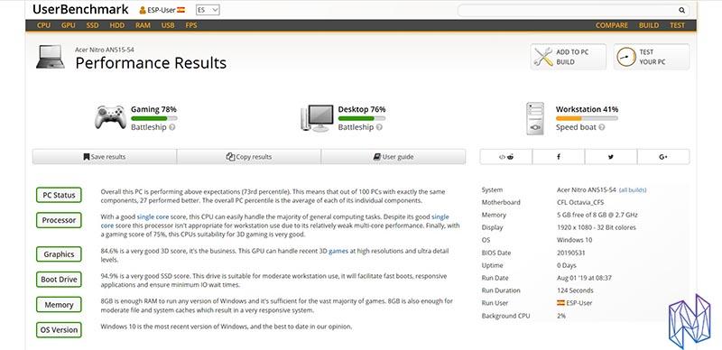 review acer nitro 5 userbenchmark