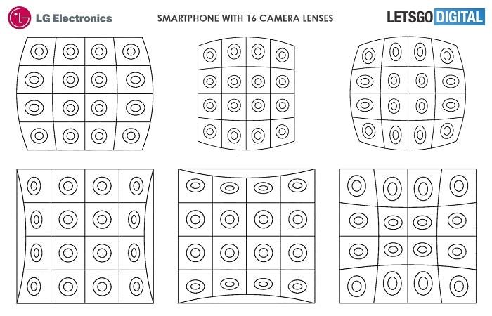 smartphone LG 16 cámaras patente